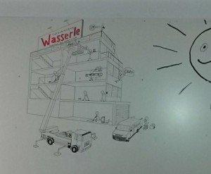Verbildlichung Gebäudereinigung München